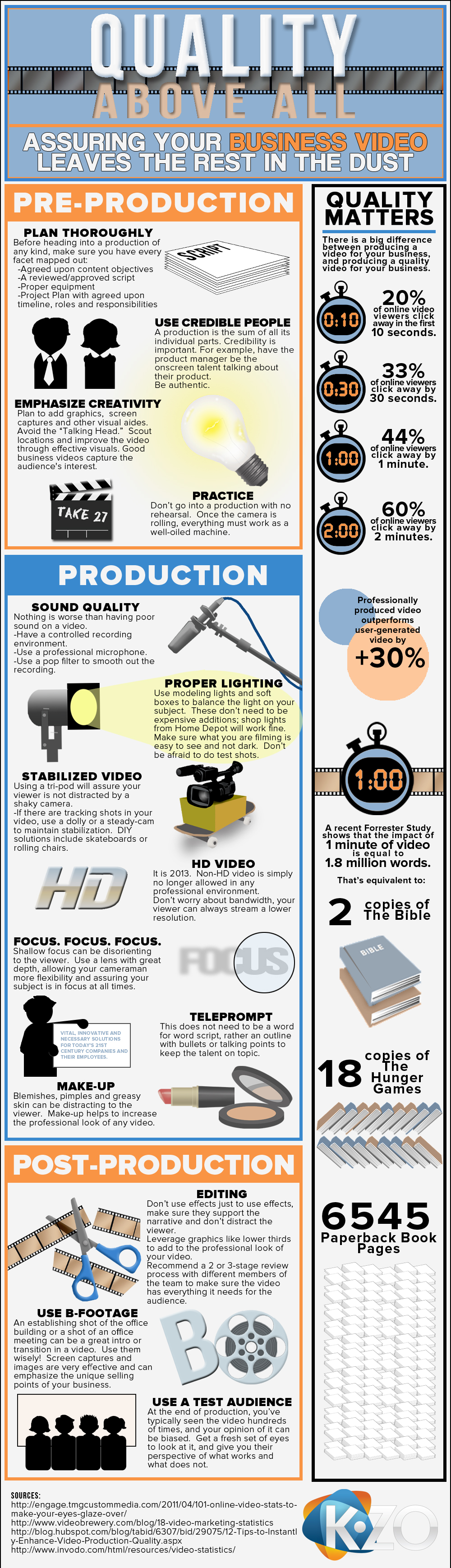 How To Make A Quality Business Video - Image 1