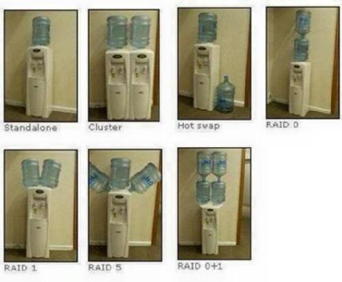 RAID explained!! - Image 1