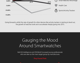 Can Smartwatches Become The Future Of Wearable Technology?