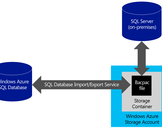 SQL Database Export: A New Way of Data Management