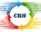 Using Salesforce CRM to Grow Your Business
