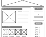 Wireframes Help To Produce Effective Designs