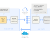 Google�s Cloud Development Tools for iPhone Apps � An Impeccable Windfall