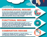 The Grad's Ultimate Guide for Writing a CV