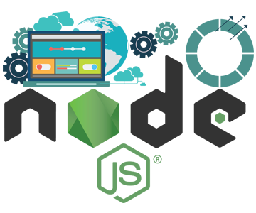 How Uber has Scaled Its Business with Node.js? - Image 2