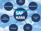 SAP HANA enterprise cloud: How it can ensure a makeover for your ...