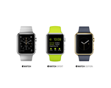All you should know about Apple Watch Apps