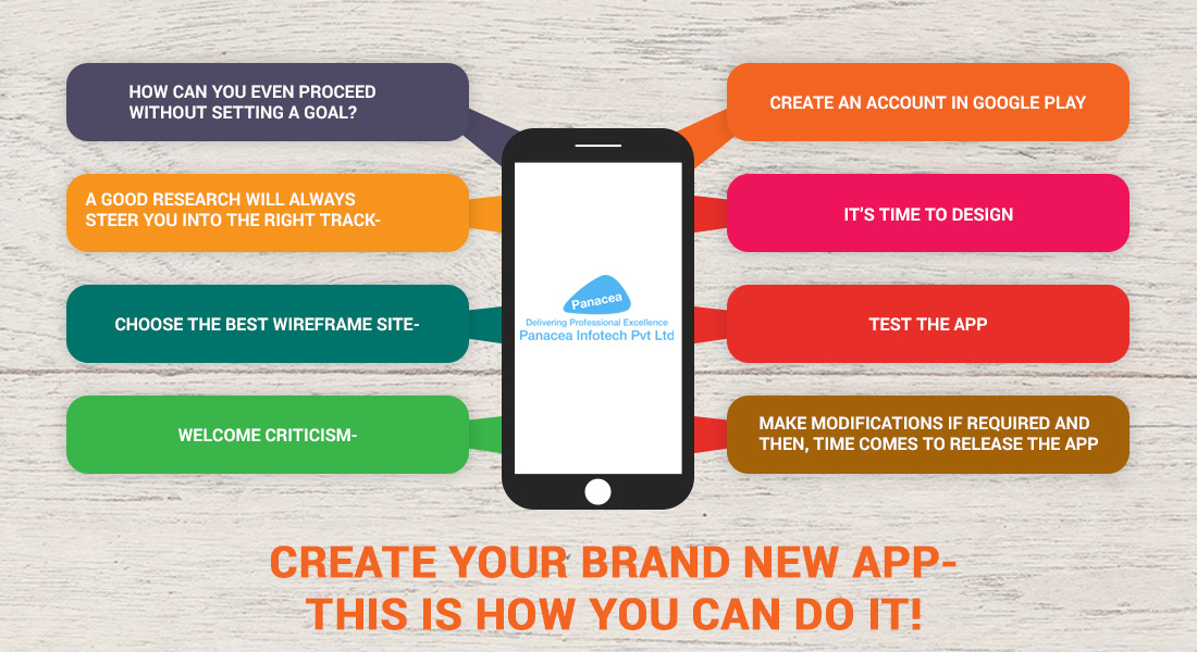 Create Your Brand New App- This Is How You Can Do It! - Image 1