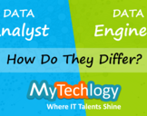 Data Analyst Vs Data Engineer: How Do They Differ?