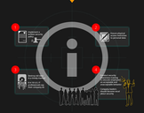 Promoting Data Security in the Workplace [ Infographic ]