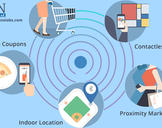 iBeacon Technology Revolutionizes A New Vision for the Retail Industry