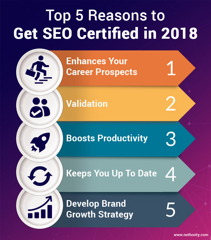 Top 5 Reasons to Get SEO Certified in 2018 - Image 2