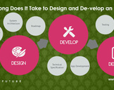 How Long Does It Take to Design and Develop an App