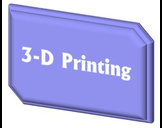 What does the future hold for 3D printing?