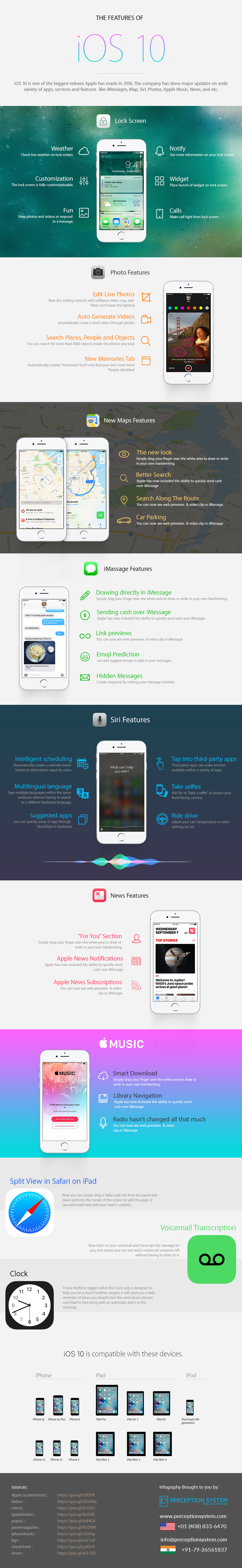 Infographic: Amazing iOS 10 Features Should Know in 3 Minutes - 13374